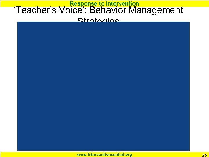 Response to Intervention 'Teacher's Voice': Behavior Management Strategies www. interventioncentral. org 25