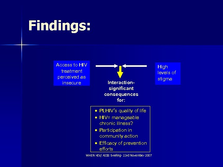 Findings: Access to HIV treatment perceived as insecure Interactionsignificant consequences for: · PLHIV's quality