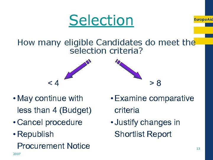 Selection Europe. Aid How many eligible Candidates do meet the selection criteria? <4 •