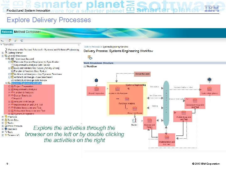 Product and System Innovation Explore Delivery Processes Explore the activities through the browser on