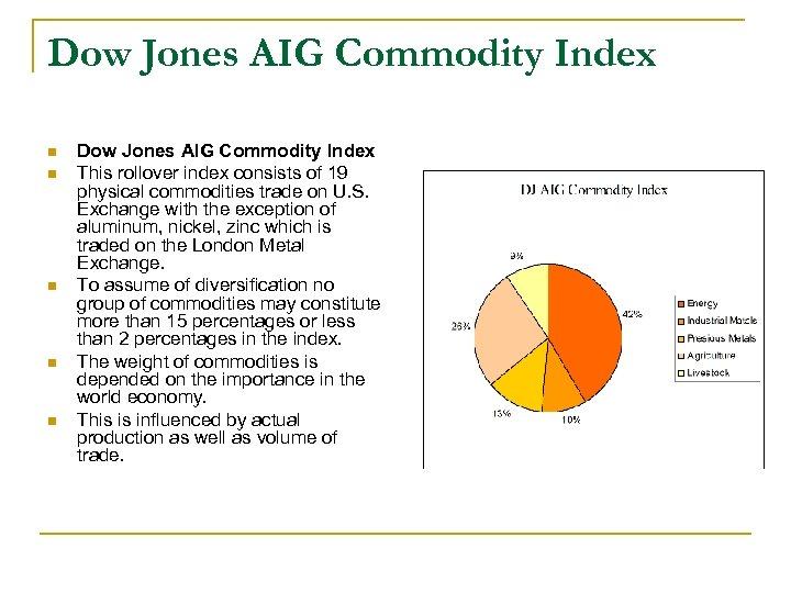 Dow Jones AIG Commodity Index n n n Dow Jones AIG Commodity Index This