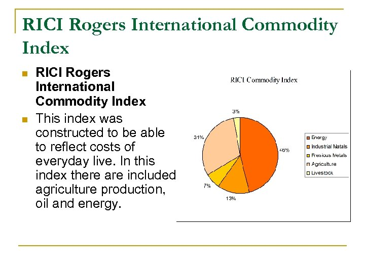 RICI Rogers International Commodity Index n n RICI Rogers International Commodity Index This index