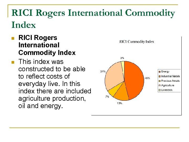 RICI Rogers International Commodity Index n n RICI Rogers International Commodity Index This index