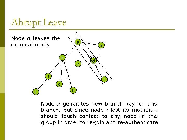 Abrupt Leave Node d leaves the group abruptly a b c f e d