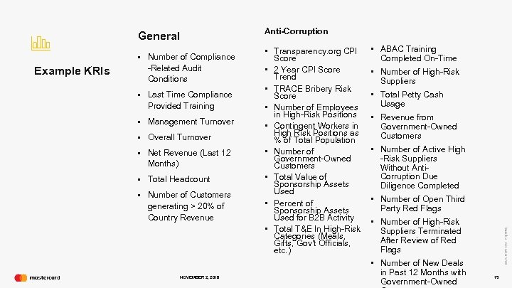 General • Example KRIs Number of Compliance -Related Audit Conditions • Last Time Compliance