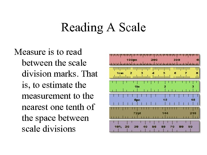 Reading A Scale Measure is to read between the scale division marks. That is,