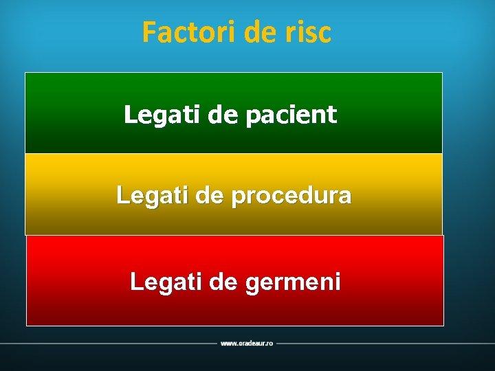 Factori de risc Legati de pacient Legati de procedura Legati de germeni