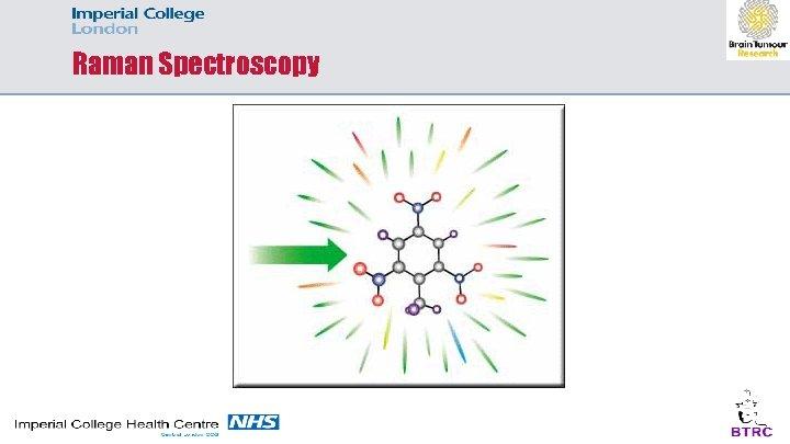 Raman Spectroscopy