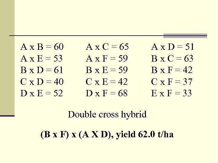 A x B = 60 A x E = 53 B x D =