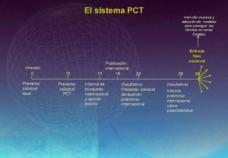 El sistema PCT Intención expresa y adopción de medidas para proseguir los trámites en