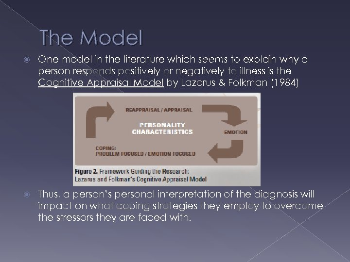 The Model One model in the literature which seems to explain why a person