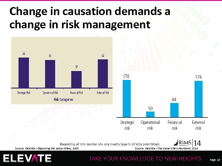 Change in causation demands a change in risk management Recording of this session via