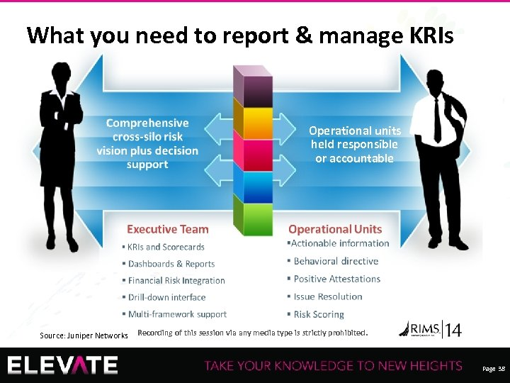 What you need to report & manage KRIs Operational units held responsible or accountable