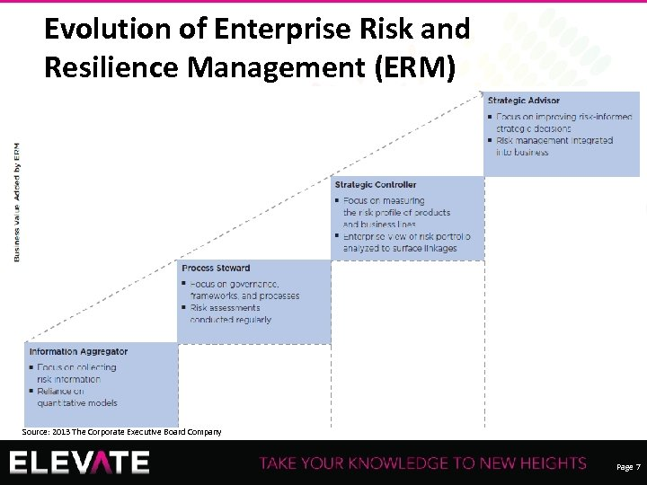 Evolution of Enterprise Risk and Resilience Management (ERM) Recording of this session via any