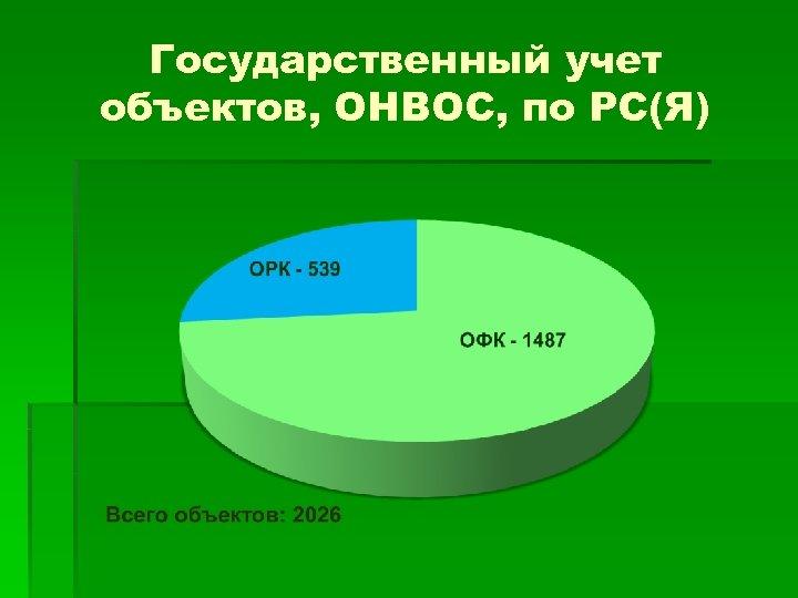 Государственный учет объектов, ОНВОС, по РС(Я)