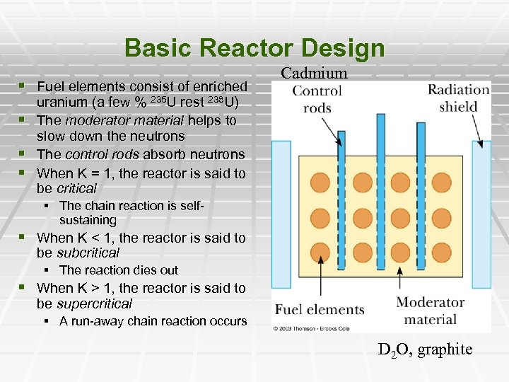Basic Reactor Design § Fuel elements consist of enriched § § § Cadmium uranium
