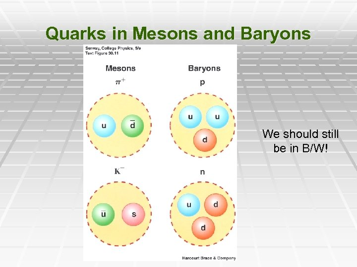 Quarks in Mesons and Baryons We should still be in B/W!