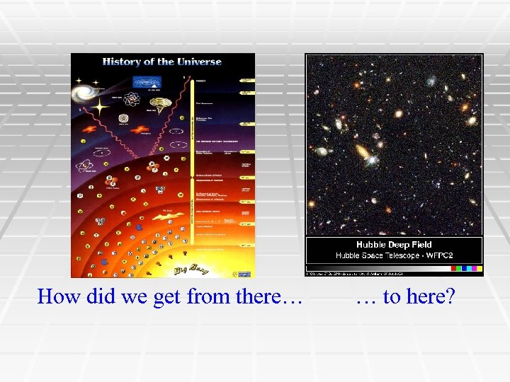 How did we get from there… … to here?