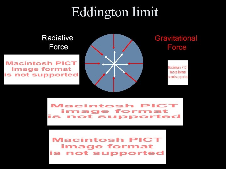 Eddington limit Radiative Force Gravitational Force