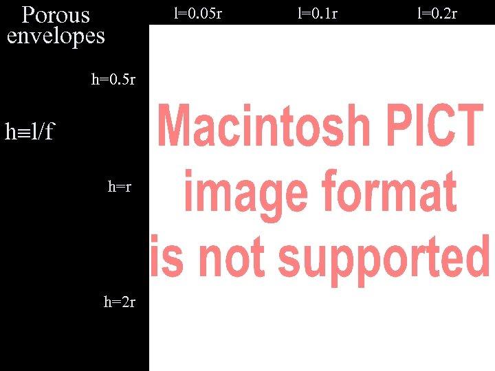 Porous envelopes l=0. 05 r h=0. 5 r h l/f h=r h=2 r l=0.