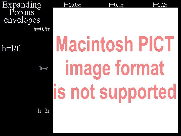 Expanding Porous envelopes h=0. 5 r h l/f h=r h=2 r l=0. 05 r