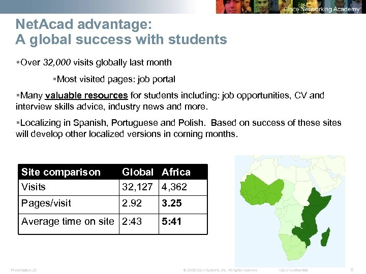 Net. Acad advantage: A global success with students §Over 32, 000 visits globally last