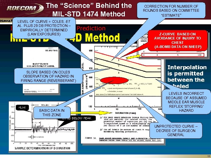 """The """"Science"""" Behind the MIL-STD 1474 Method CORRECTION FOR NUMBER OF ROUNDS BASED ON"""