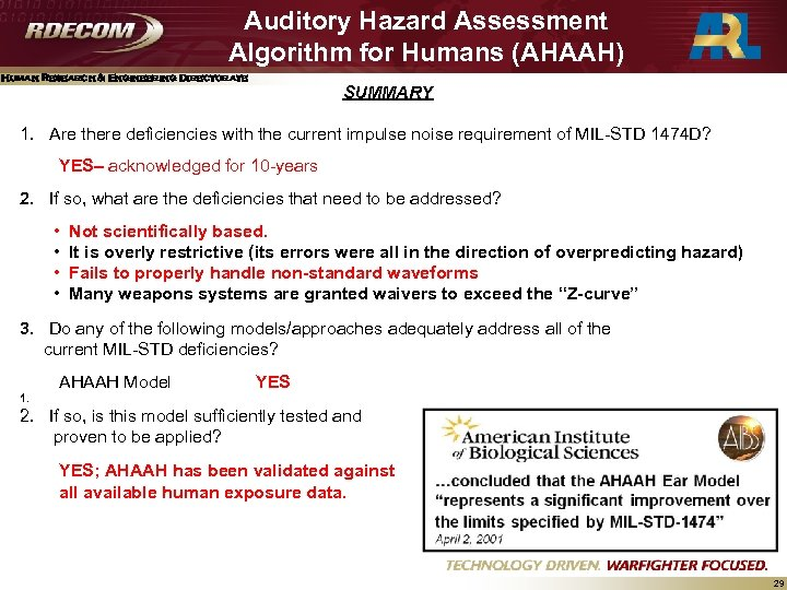 Auditory Hazard Assessment Algorithm for Humans (AHAAH) Human Research & Engineering Directorate SUMMARY 1.