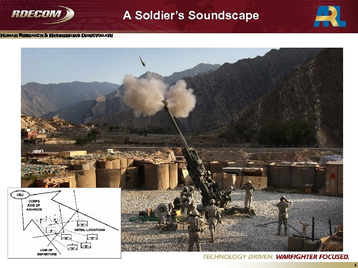 A Soldier's Soundscape Human Research & Engineering Directorate 4