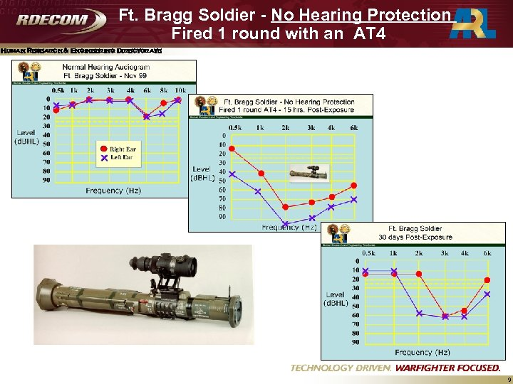 Ft. Bragg Soldier - No Hearing Protection Fired 1 round with an AT 4