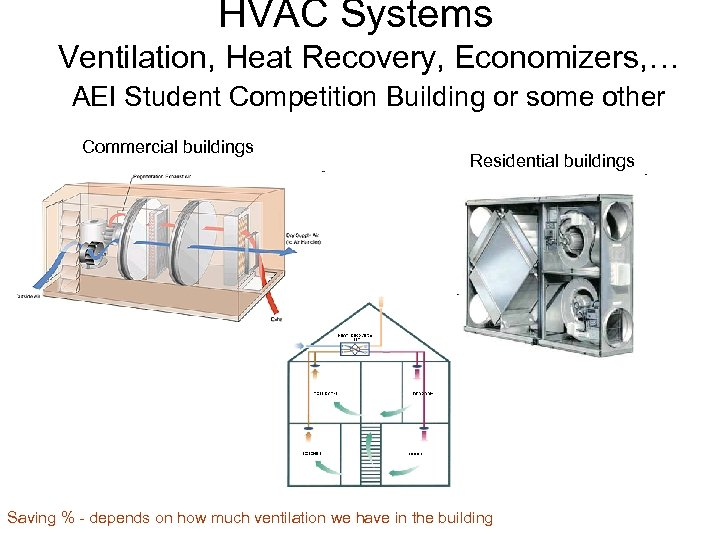 HVAC Systems Ventilation, Heat Recovery, Economizers, … AEI Student Competition Building or some other