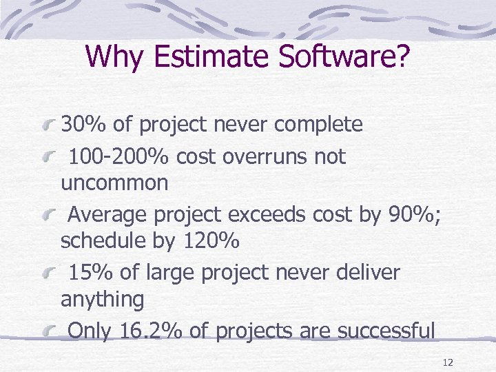 Why Estimate Software? 30% of project never complete 100 -200% cost overruns not uncommon