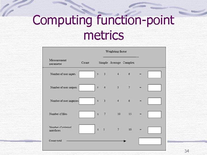 Computing function-point metrics 34