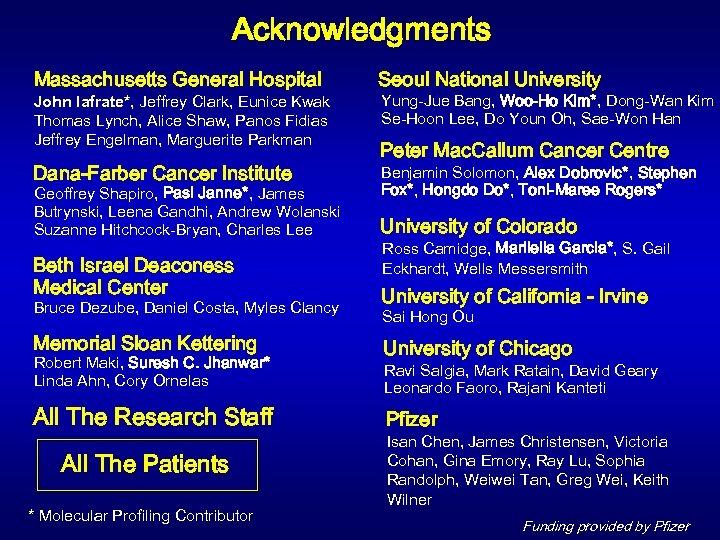 Acknowledgments Massachusetts General Hospital John Iafrate*, Jeffrey Clark, Eunice Kwak Thomas Lynch, Alice Shaw,