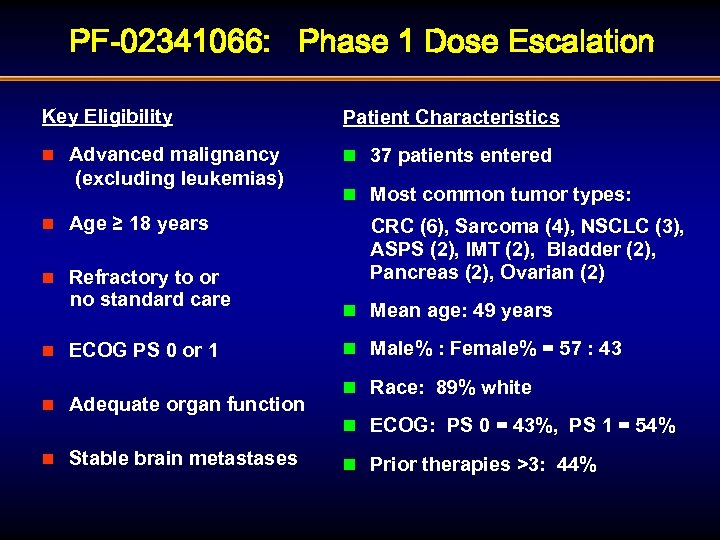PF-02341066: Phase 1 Dose Escalation Key Eligibility Patient Characteristics Advanced malignancy (excluding leukemias) n