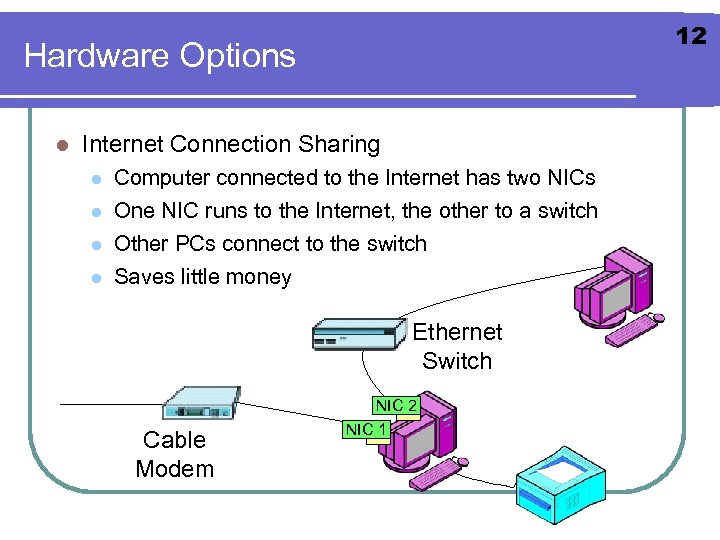 12 Hardware Options l Internet Connection Sharing l l Computer connected to the Internet