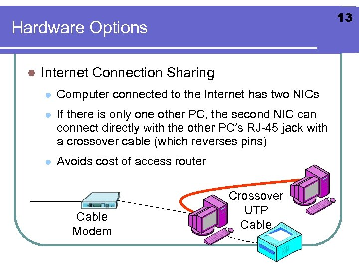 13 Hardware Options l Internet Connection Sharing l Computer connected to the Internet has