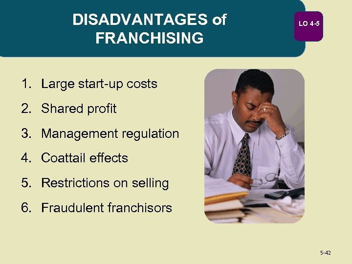 DISADVANTAGES of FRANCHISING LO 4 -5 1. Large start-up costs 2. Shared profit 3.