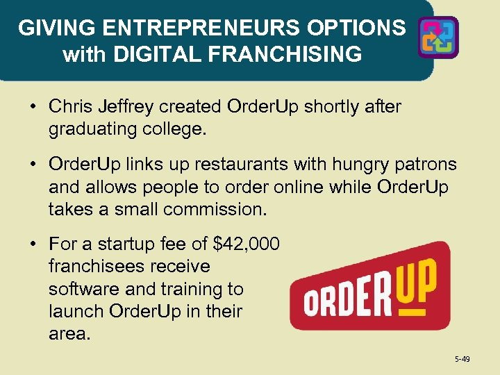GIVING ENTREPRENEURS OPTIONS with DIGITAL FRANCHISING • Chris Jeffrey created Order. Up shortly after