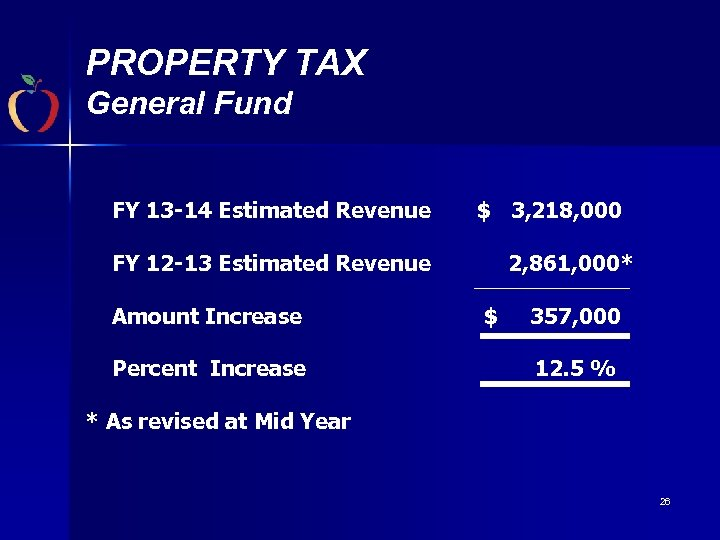PROPERTY TAX General Fund FY 13 -14 Estimated Revenue $ 3, 218, 000 FY