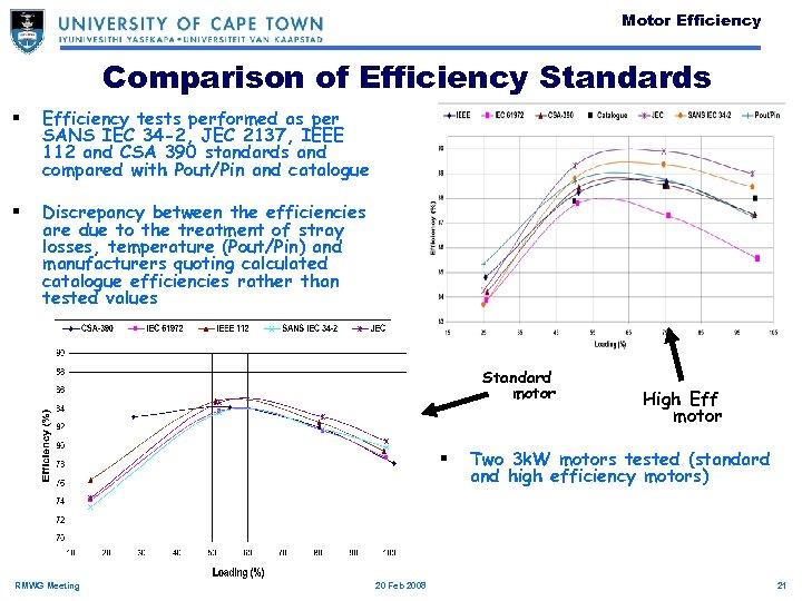 Motor Efficiency Comparison of Efficiency Standards § Efficiency tests performed as per SANS IEC