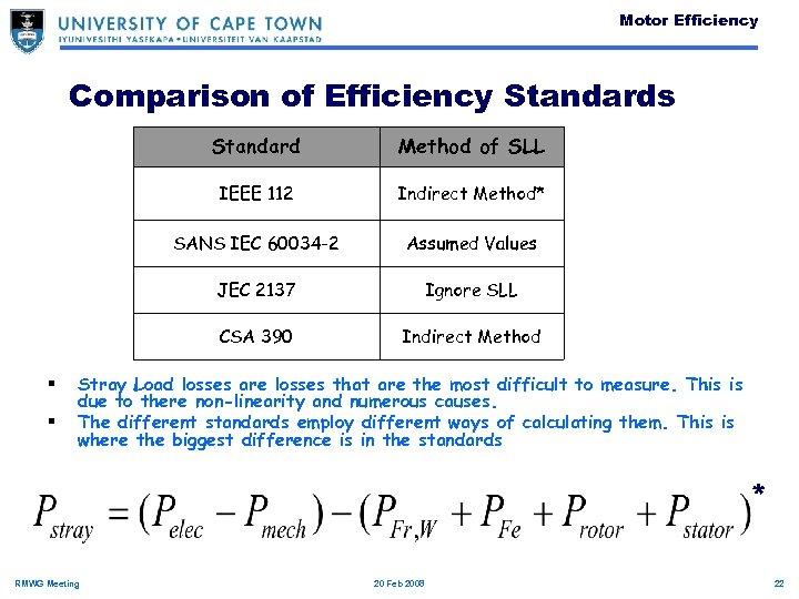 Motor Efficiency Comparison of Efficiency Standards Standard IEEE 112 Assumed Values JEC 2137 Ignore