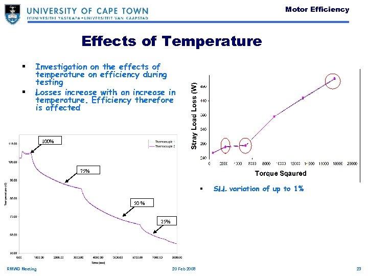 Motor Efficiency Effects of Temperature § § Investigation on the effects of temperature on