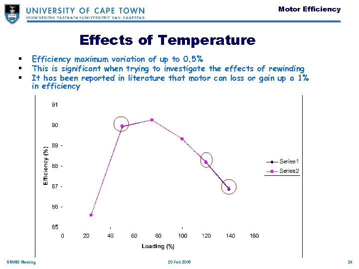 Motor Efficiency Effects of Temperature § § § Efficiency maximum variation of up to