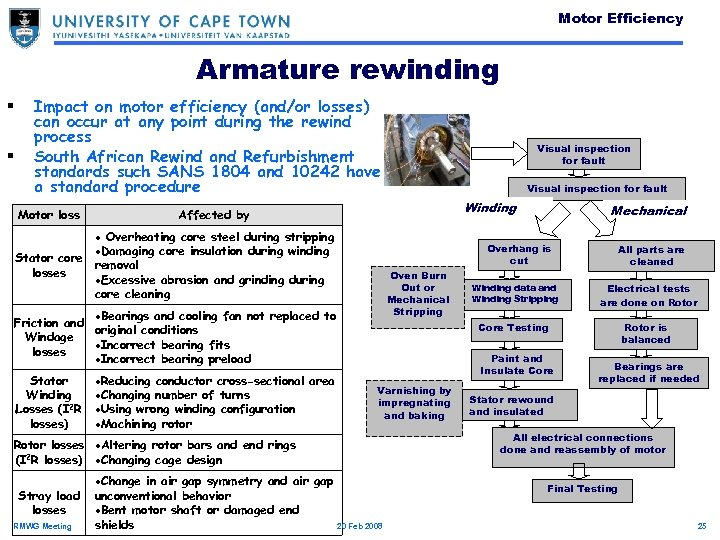 Motor Efficiency Armature rewinding § § Impact on motor efficiency (and/or losses) can occur