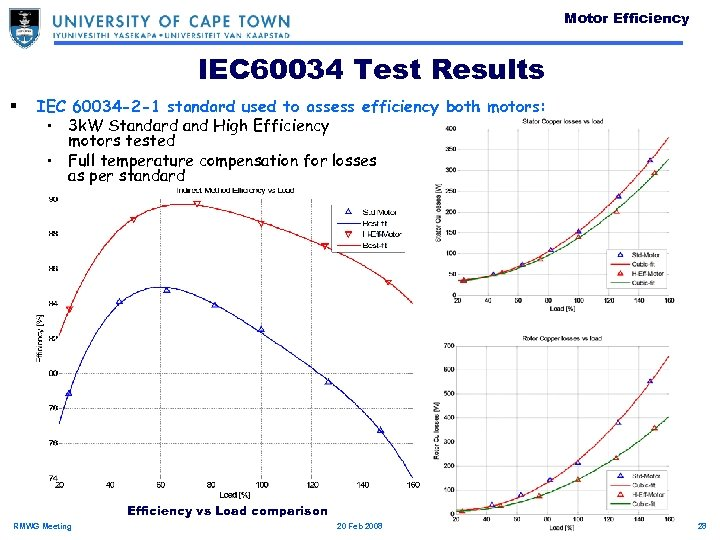 Motor Efficiency IEC 60034 Test Results § IEC 60034 -2 -1 standard used to