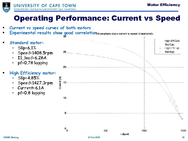 Motor Efficiency Operating Performance: Current vs Speed § § Current vs speed curves of