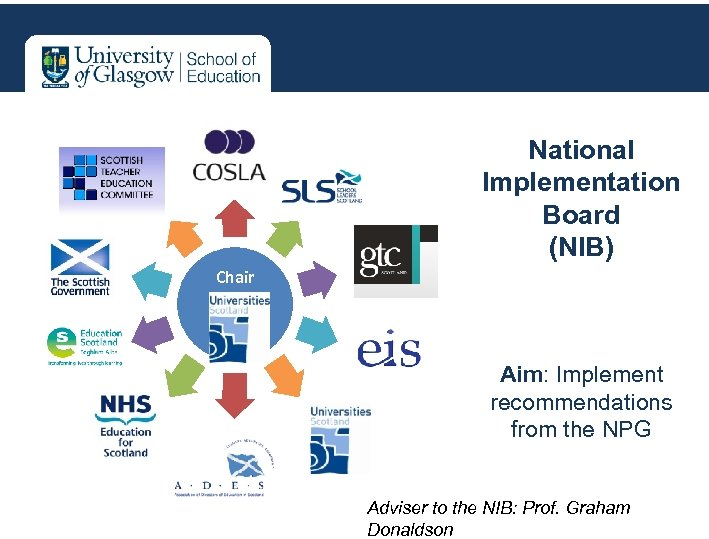 National Implementation Board (NIB) Chair Aim: Implement recommendations from the NPG Adviser to the