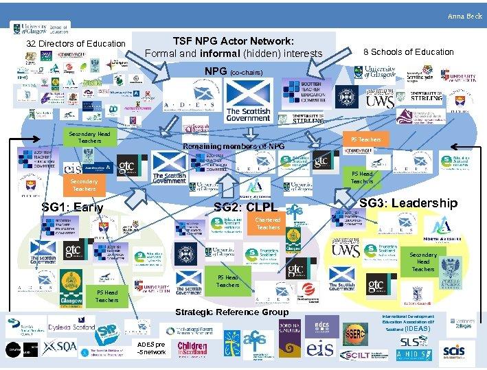 Anna Beck 32 Directors of Education TSF NPG Actor Network: Formal and informal (hidden)