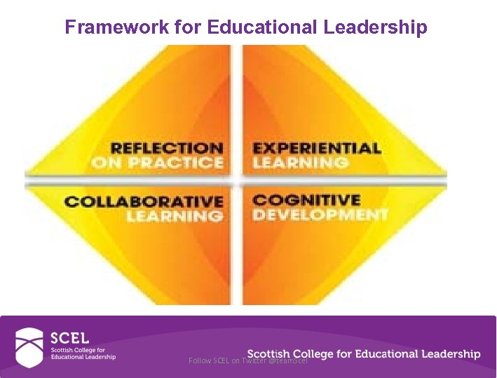 Framework for Educational Leadership Follow SCEL on Twitter @team. Scel